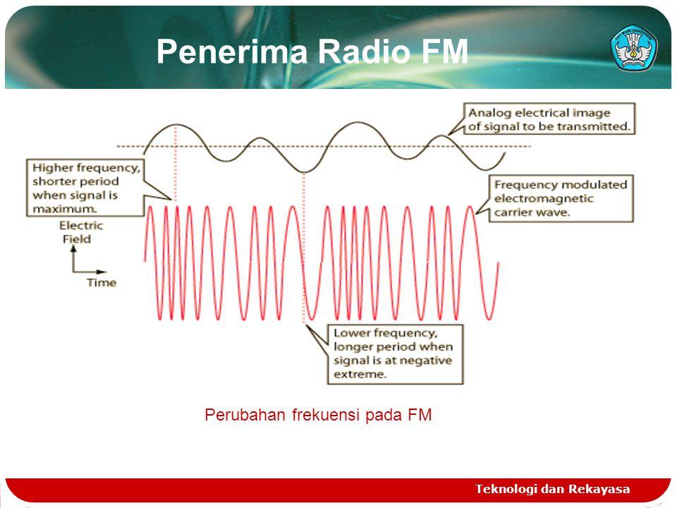 Penerima Radio FM Perubahan frekuensi pada FM Teknologi dan Rekayasa