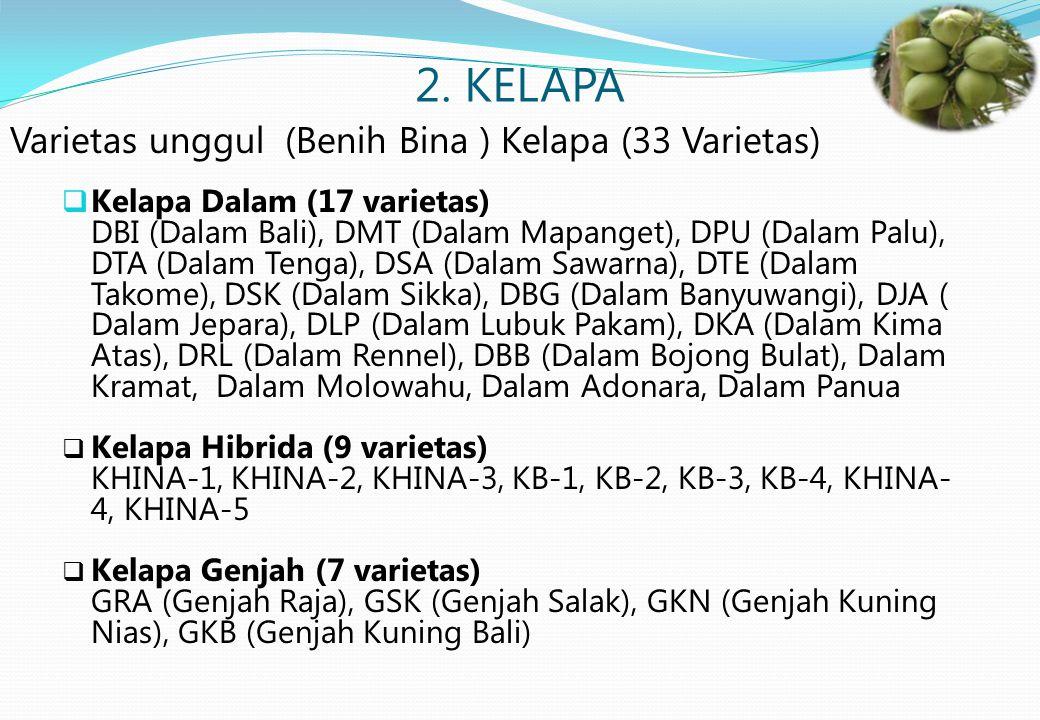2. KELAPA Varietas unggul (Benih Bina ) Kelapa (33 Varietas)