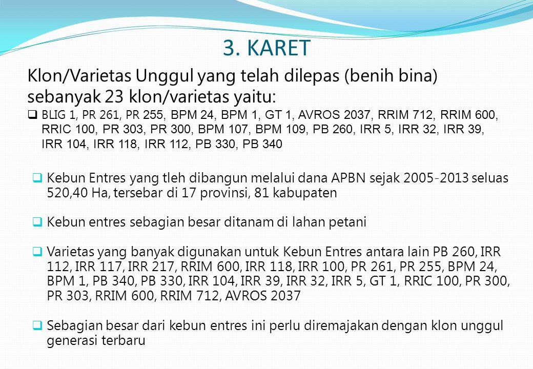 3. KARET Klon/Varietas Unggul yang telah dilepas (benih bina) sebanyak 23 klon/varietas yaitu: