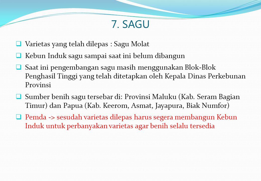 7. SAGU Varietas yang telah dilepas : Sagu Molat