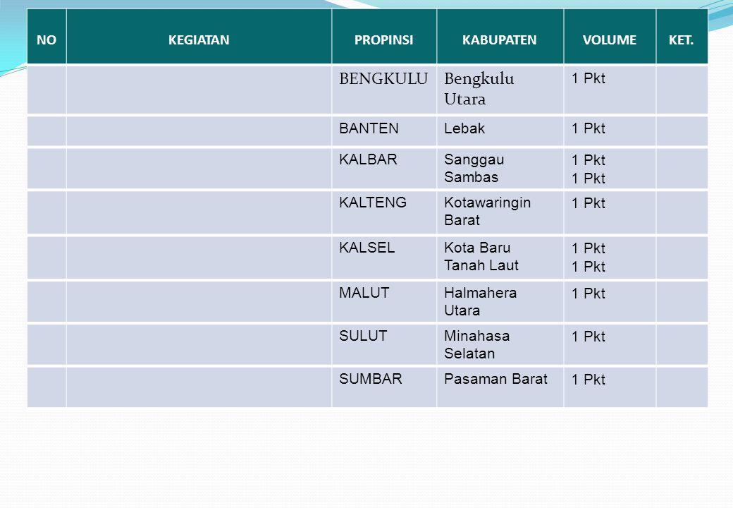 BENGKULU Bengkulu Utara NO KEGIATAN PROPINSI KABUPATEN VOLUME KET.
