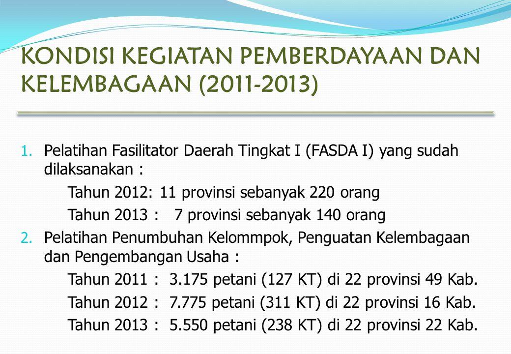 KONDISI KEGIATAN PEMBERDAYAAN DAN KELEMBAGAAN (2011-2013)