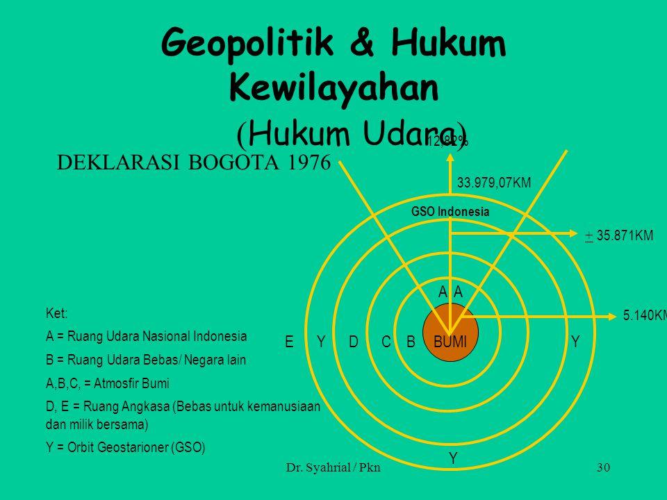 Geopolitik & Hukum Kewilayahan (Hukum Udara)