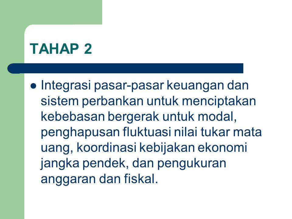 TAHAP 2