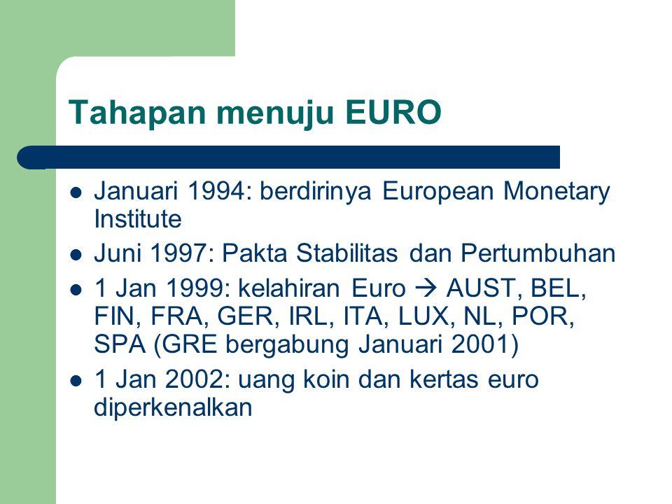 Tahapan menuju EURO Januari 1994: berdirinya European Monetary Institute. Juni 1997: Pakta Stabilitas dan Pertumbuhan.