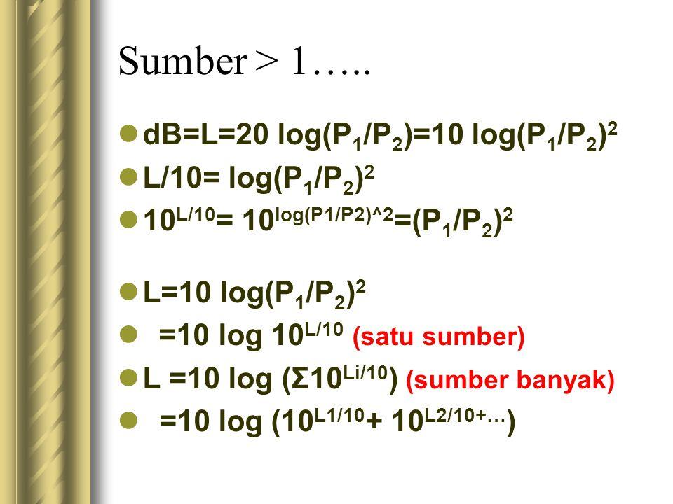 Sumber > 1….. dB=L=20 log(P1/P2)=10 log(P1/P2)2 L/10= log(P1/P2)2