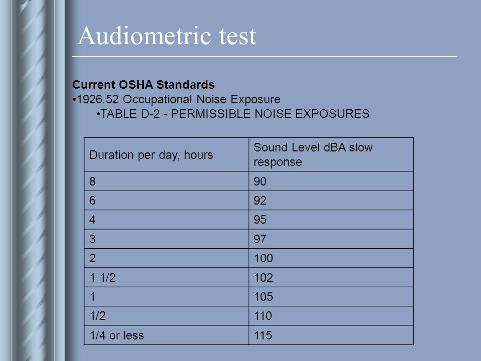 Audiometric test Current OSHA Standards