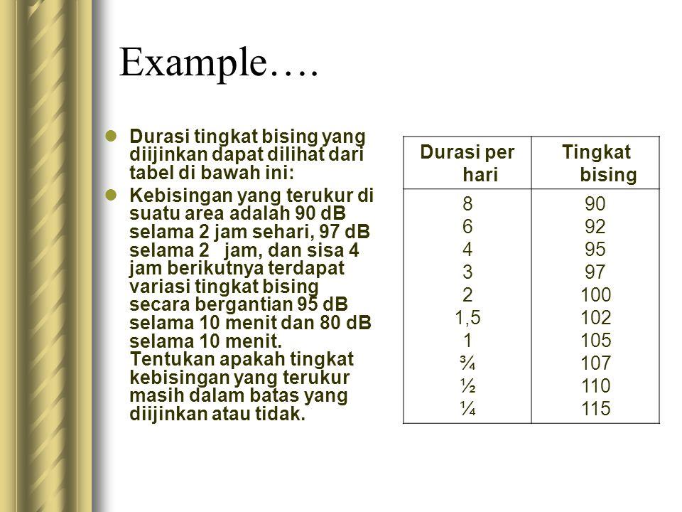 Example…. Durasi tingkat bising yang diijinkan dapat dilihat dari tabel di bawah ini: