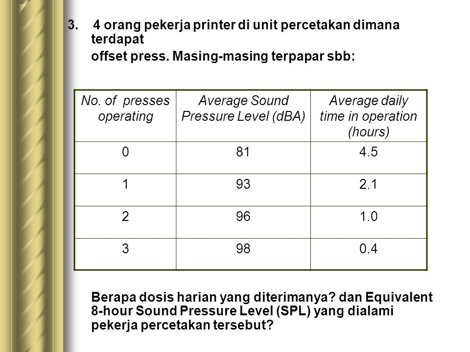 Noise 3. 4 orang pekerja printer di unit percetakan dimana terdapat