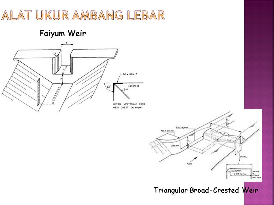 Alat Ukur Ambang Lebar Faiyum Weir Triangular Broad-Crested Weir
