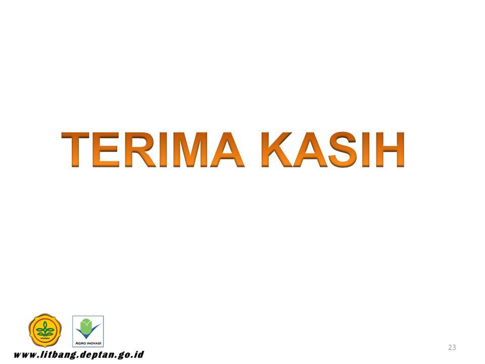 TERIMA KASIH www.litbang.deptan.go.id