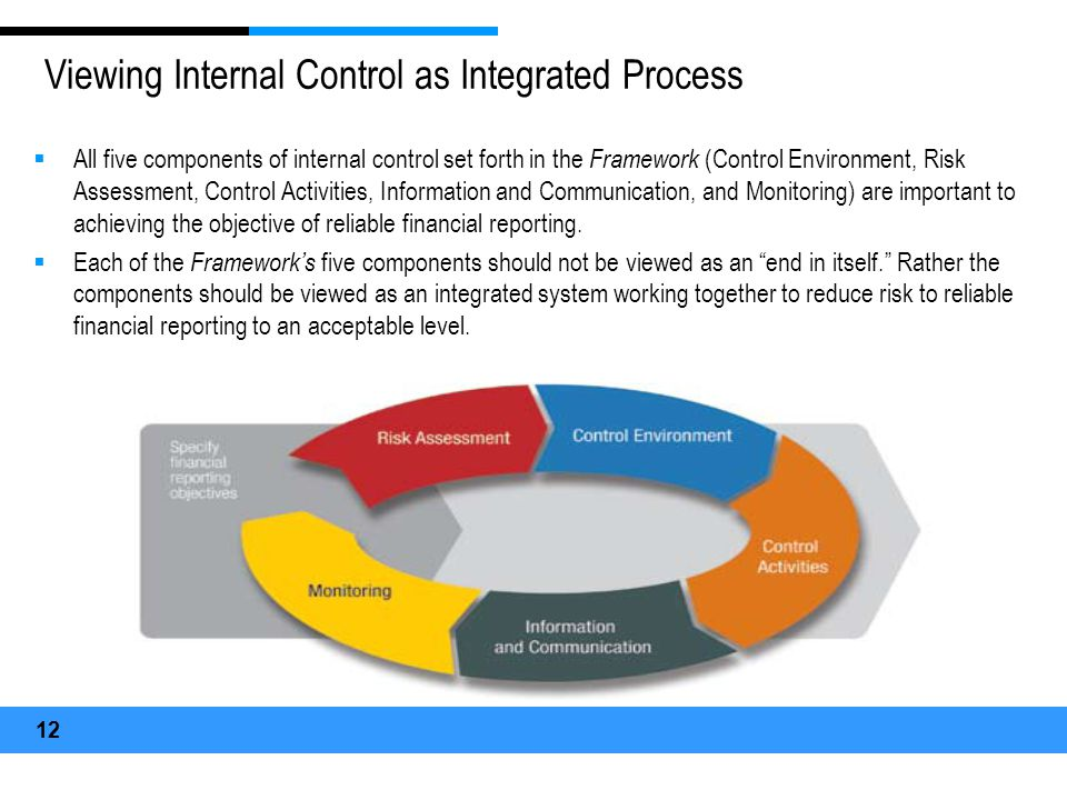 Viewing Internal Control as Integrated Process