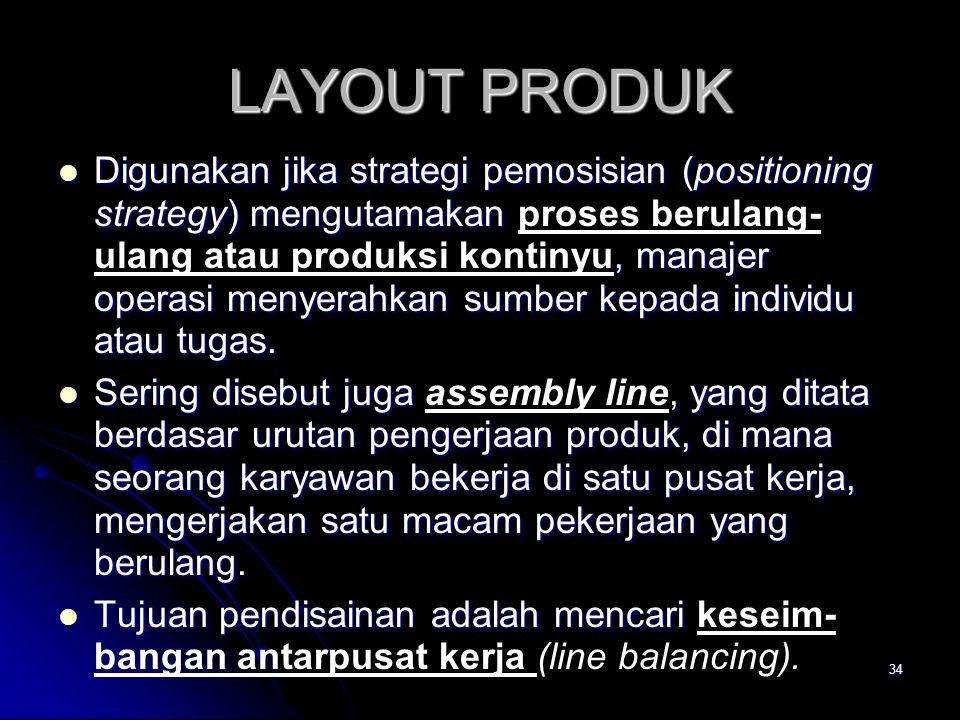 LAYOUT PRODUK