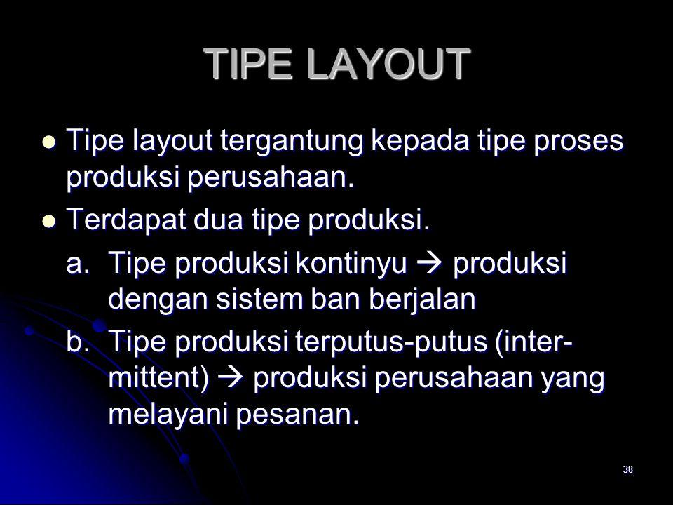 TIPE LAYOUT Tipe layout tergantung kepada tipe proses produksi perusahaan. Terdapat dua tipe produksi.