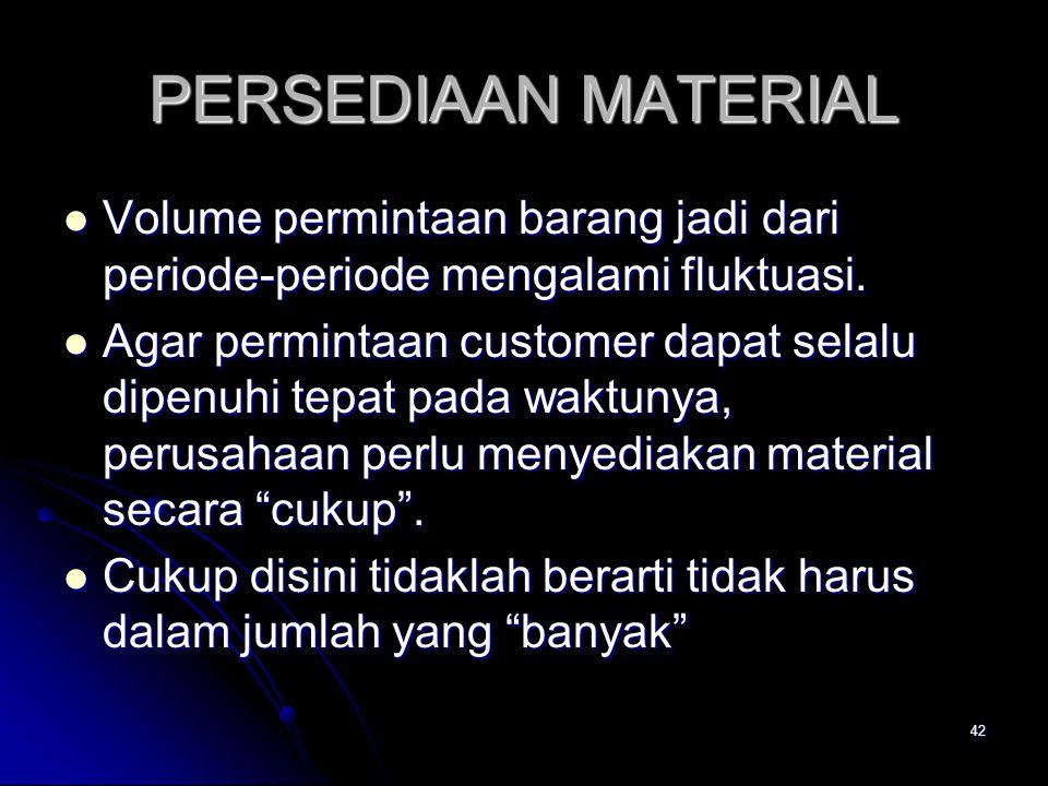 PERSEDIAAN MATERIAL Volume permintaan barang jadi dari periode-periode mengalami fluktuasi.