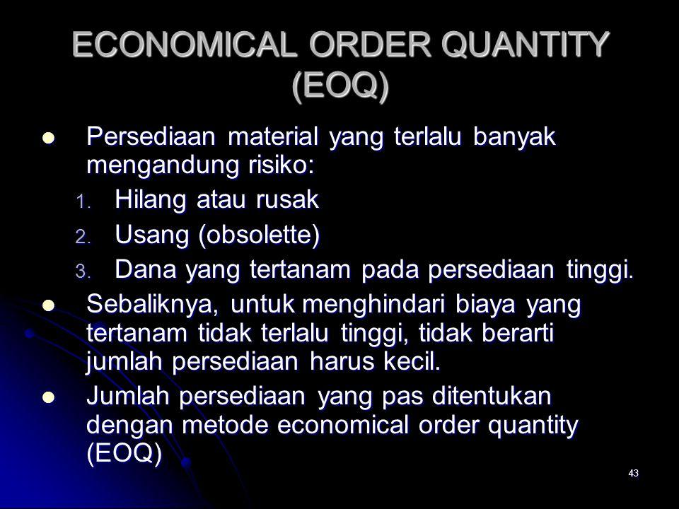 economical order quantity