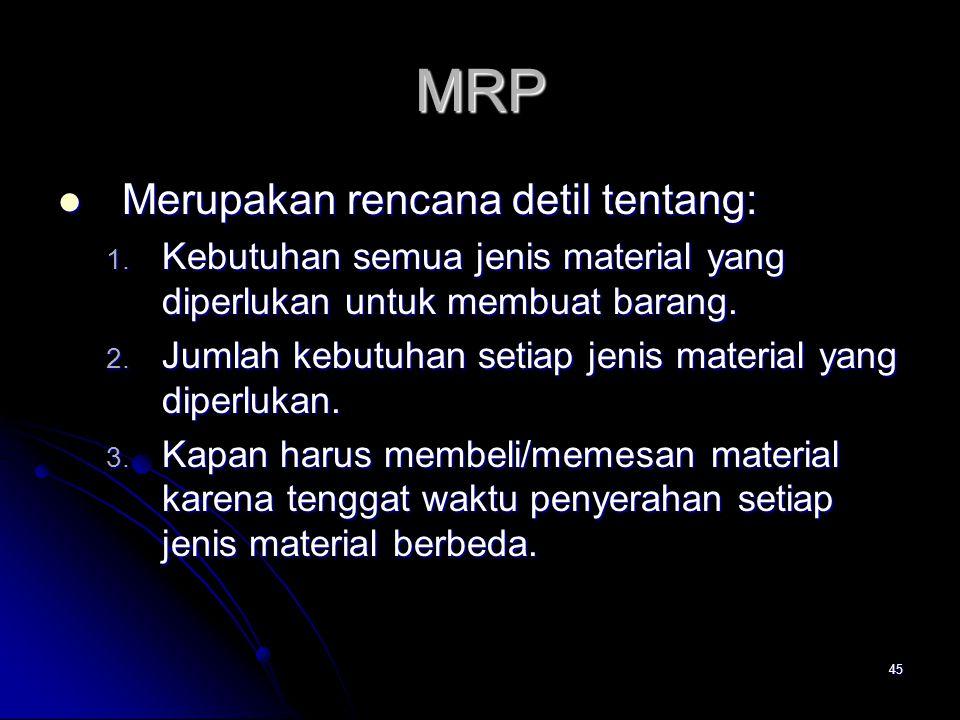 MRP Merupakan rencana detil tentang: