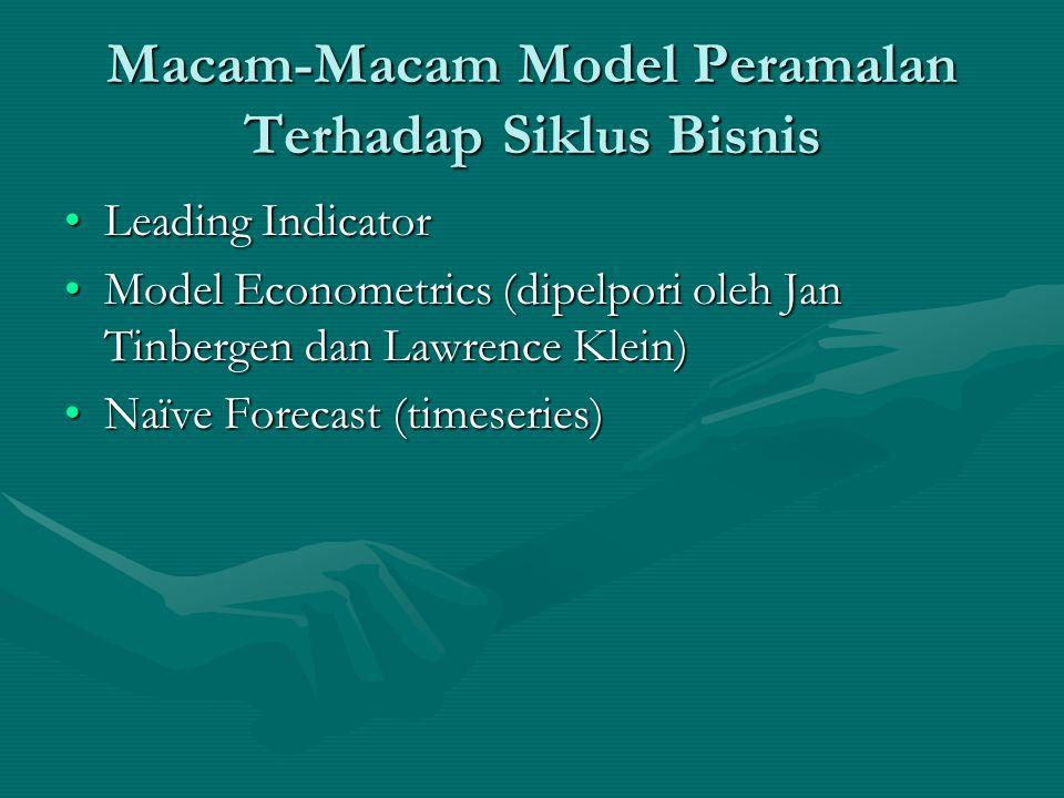 Macam-Macam Model Peramalan Terhadap Siklus Bisnis