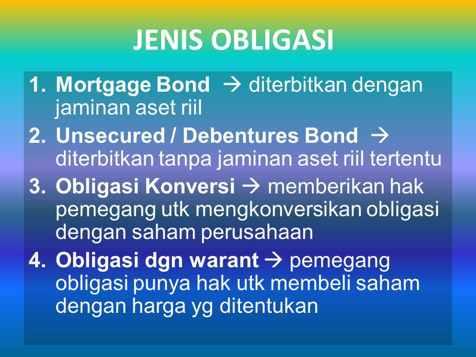 JENIS OBLIGASI Mortgage Bond  diterbitkan dengan jaminan aset riil