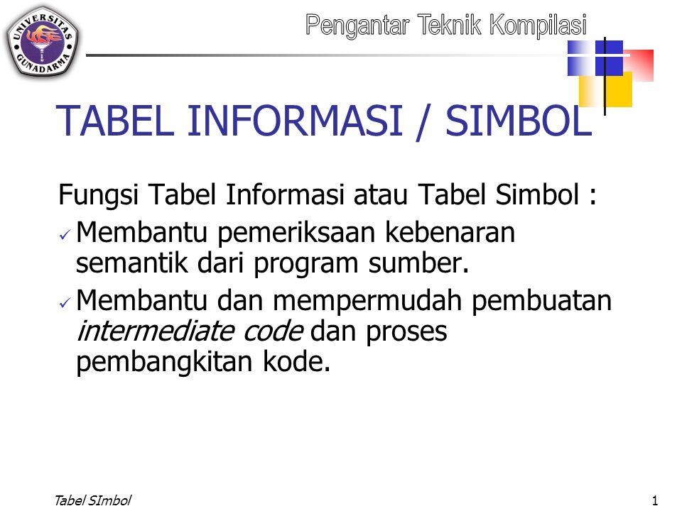 TABEL INFORMASI / SIMBOL