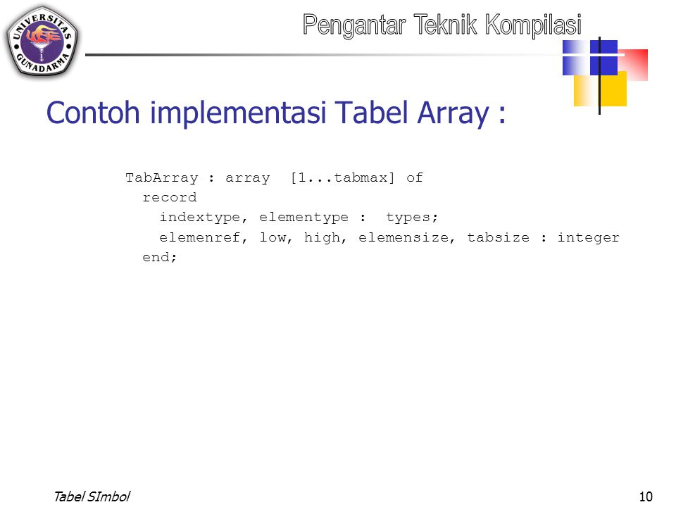 Contoh implementasi Tabel Array :