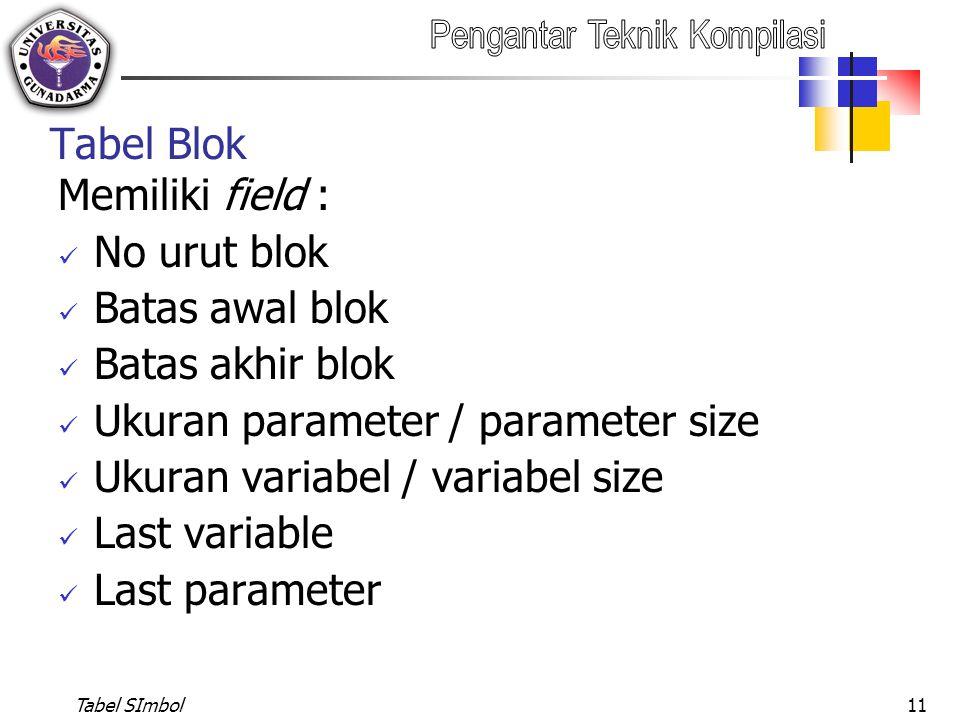 Ukuran parameter / parameter size Ukuran variabel / variabel size
