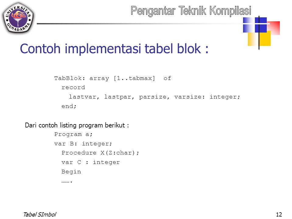 Contoh implementasi tabel blok :