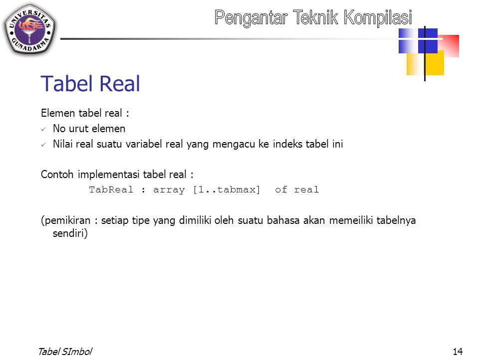 Tabel Real Elemen tabel real : No urut elemen