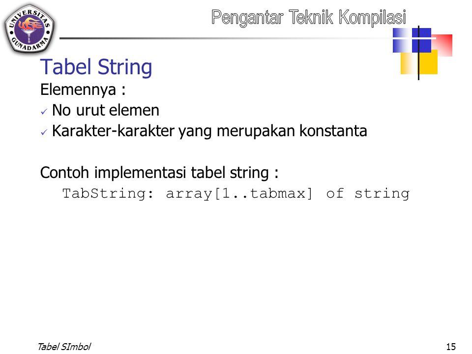 Tabel String Elemennya : No urut elemen