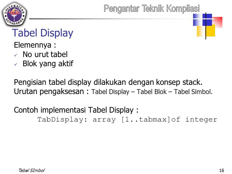 Tabel Display Elemennya : No urut tabel Blok yang aktif
