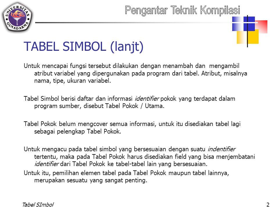 TABEL SIMBOL (lanjt)