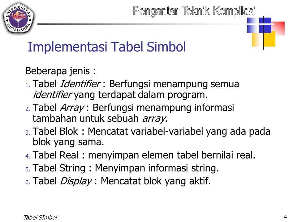 Implementasi Tabel Simbol
