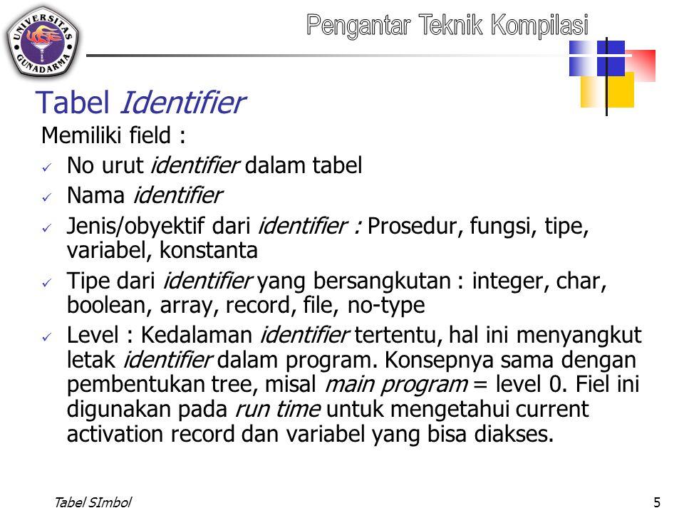 Tabel Identifier Memiliki field : No urut identifier dalam tabel