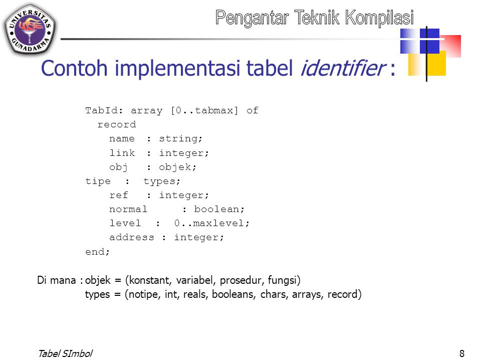 Contoh implementasi tabel identifier :