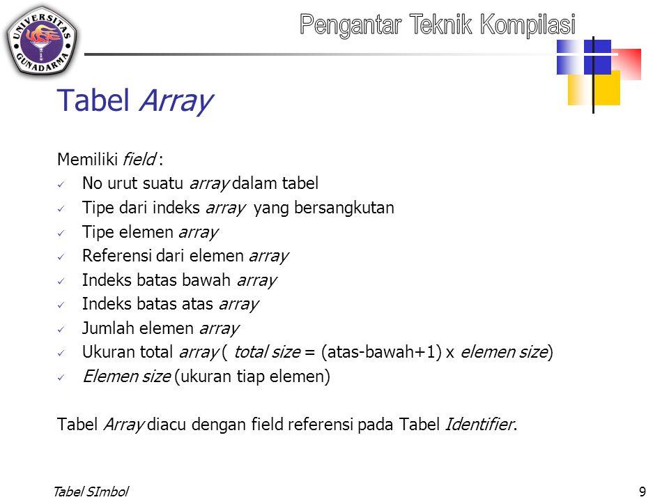 Tabel Array Memiliki field : No urut suatu array dalam tabel