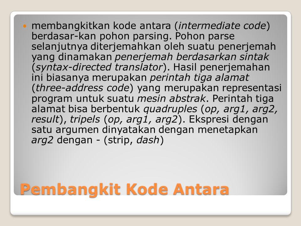 Pembangkit Kode Antara