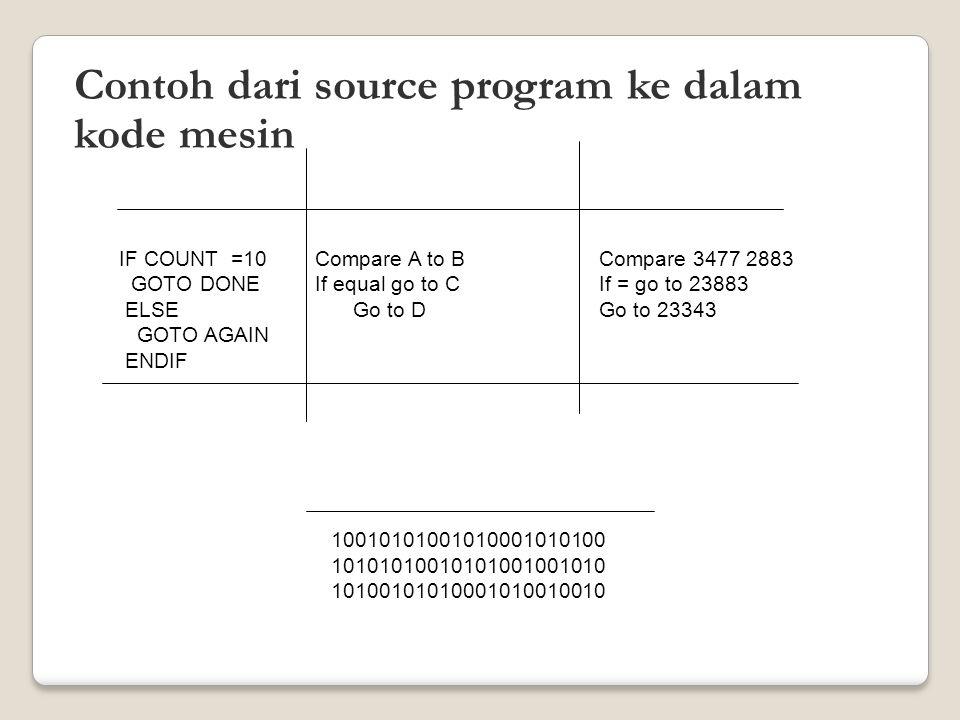 Contoh dari source program ke dalam kode mesin