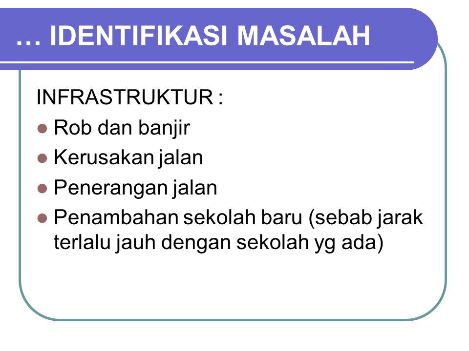 … IDENTIFIKASI MASALAH