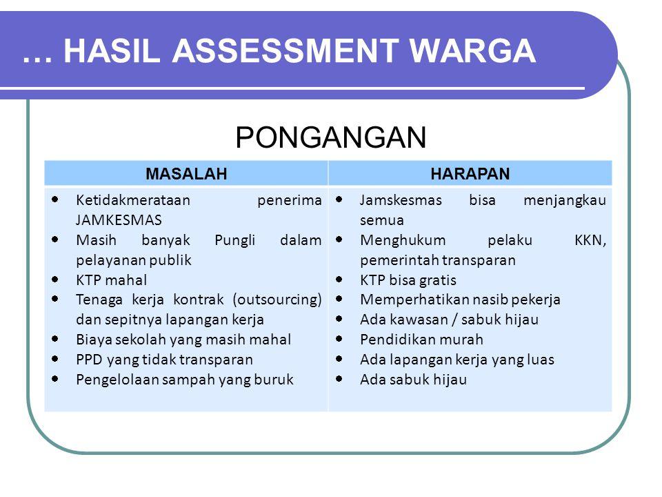… HASIL ASSESSMENT WARGA