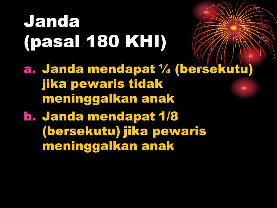 Janda (pasal 180 KHI) Janda mendapat ¼ (bersekutu) jika pewaris tidak meninggalkan anak.