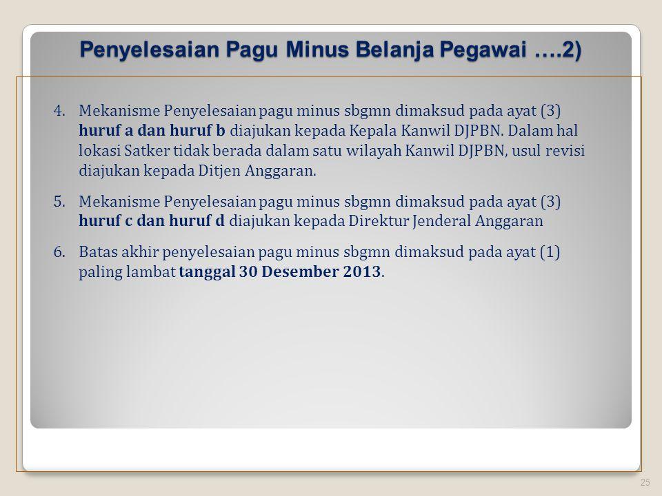 Penyelesaian Pagu Minus Belanja Pegawai ….2)