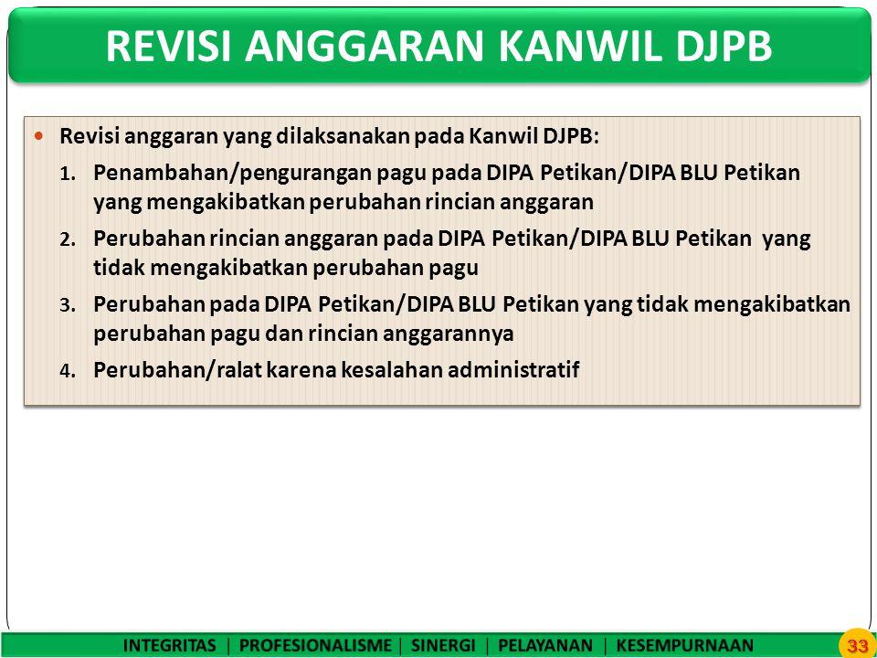 REVISI ANGGARAN KANWIL DJPB