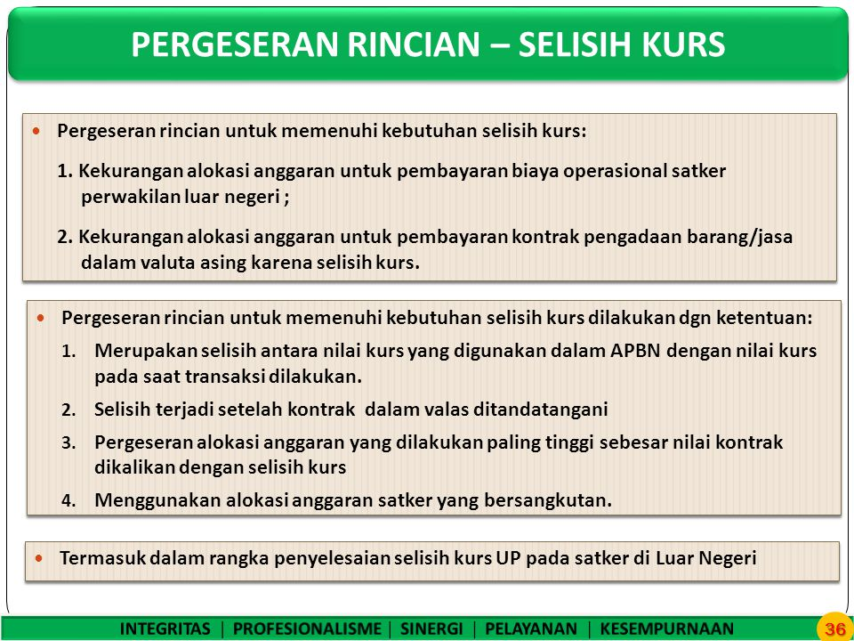 PERGESERAN RINCIAN – SELISIH KURS