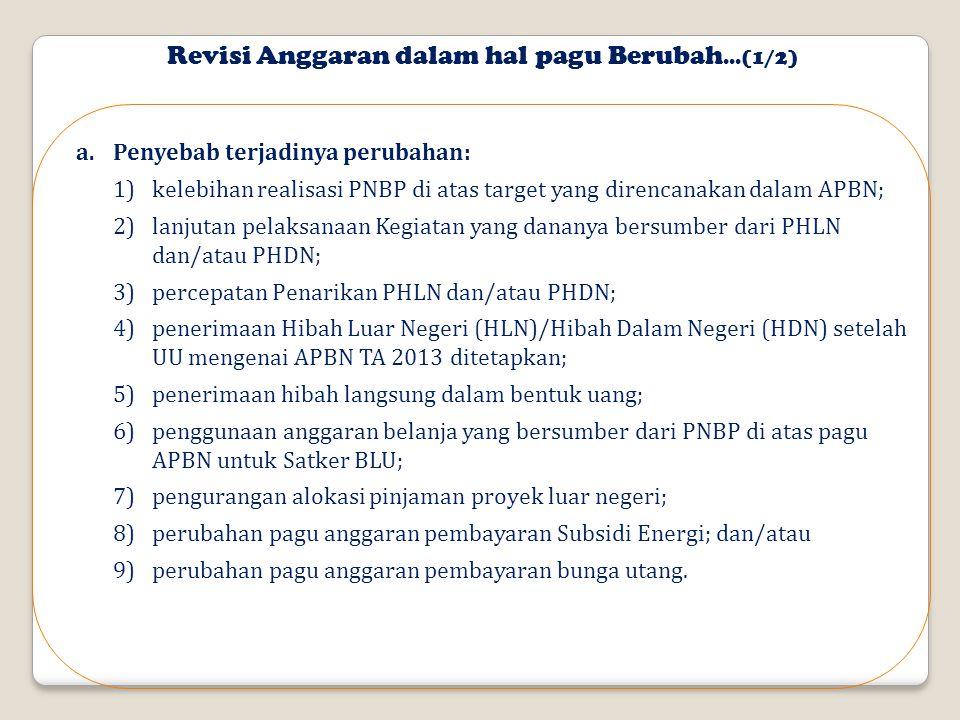 Revisi Anggaran dalam hal pagu Berubah...(1/2)