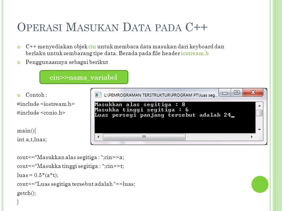 Operasi Masukan Data pada C++