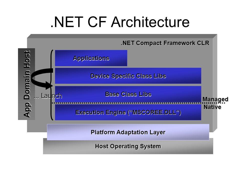 .NET Compact Framework CLR