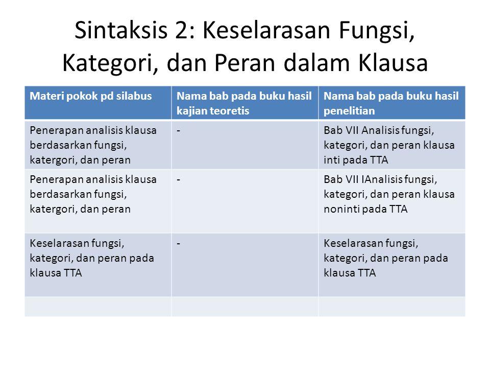 Sintaksis 2: Keselarasan Fungsi, Kategori, dan Peran dalam Klausa