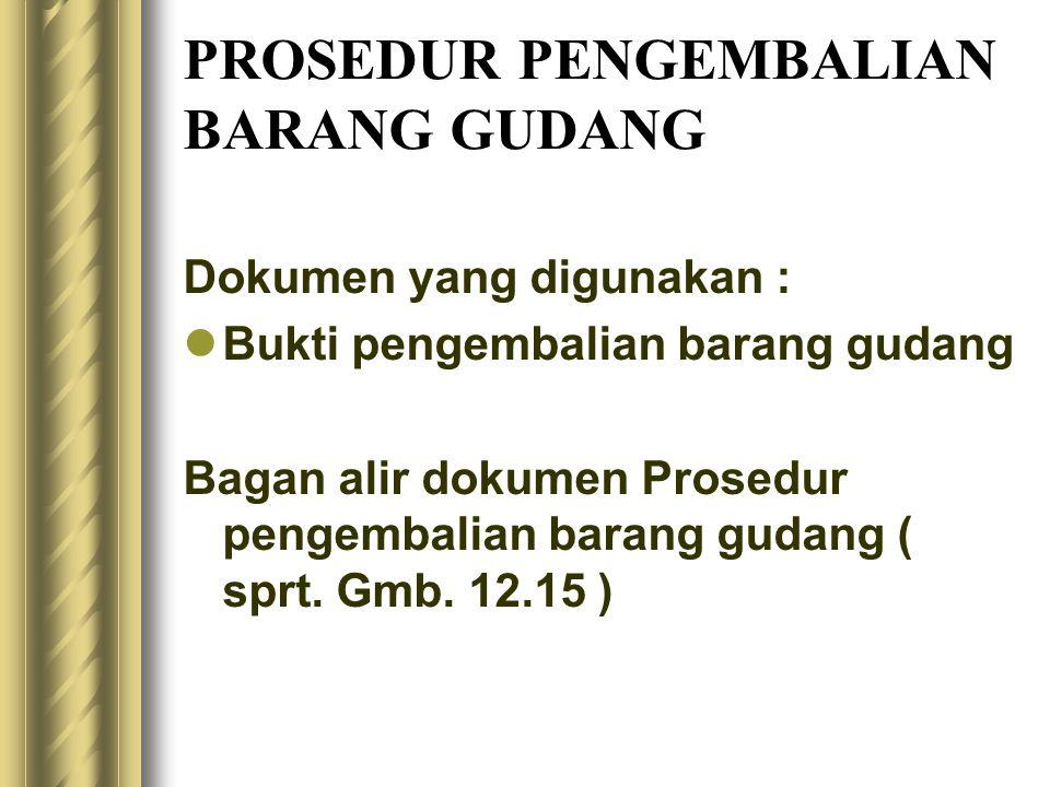 PROSEDUR PENGEMBALIAN BARANG GUDANG