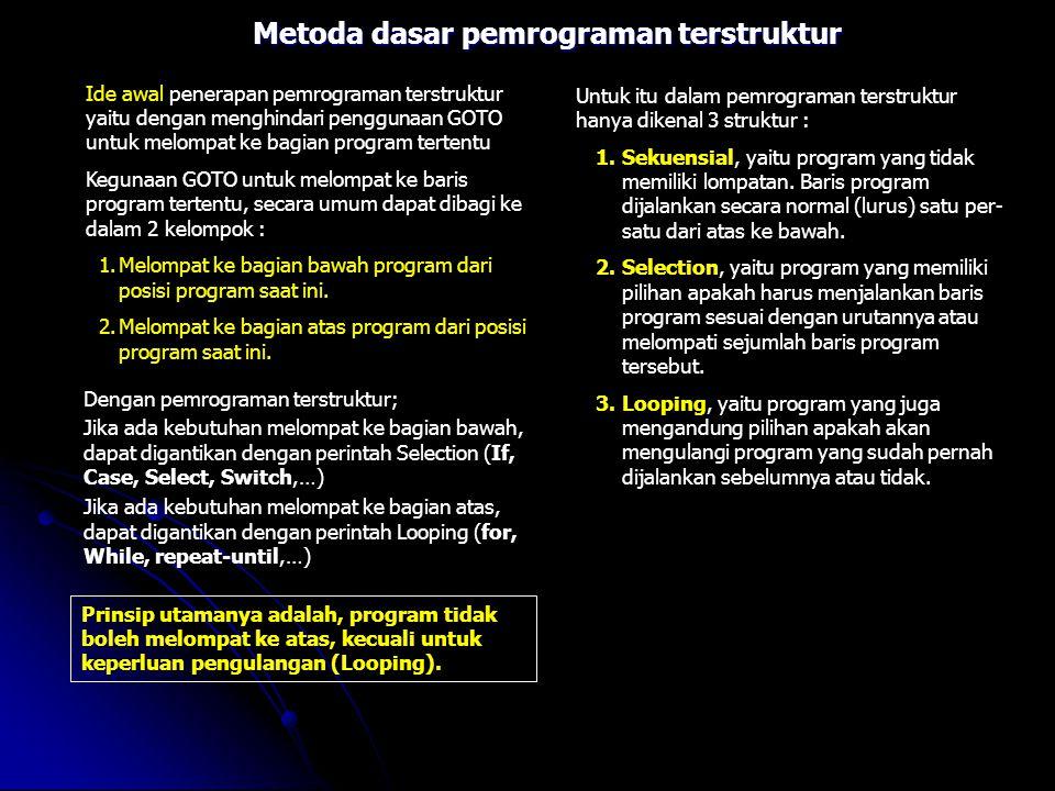 Metoda dasar pemrograman terstruktur