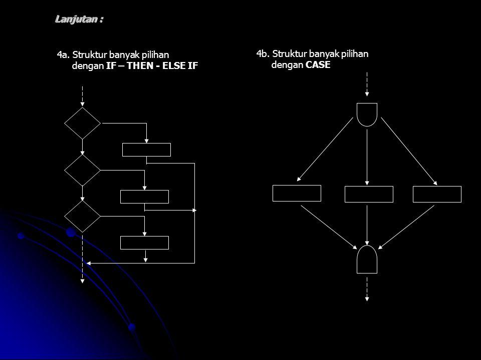 Lanjutan : 4a. Struktur banyak pilihan dengan IF – THEN - ELSE IF.